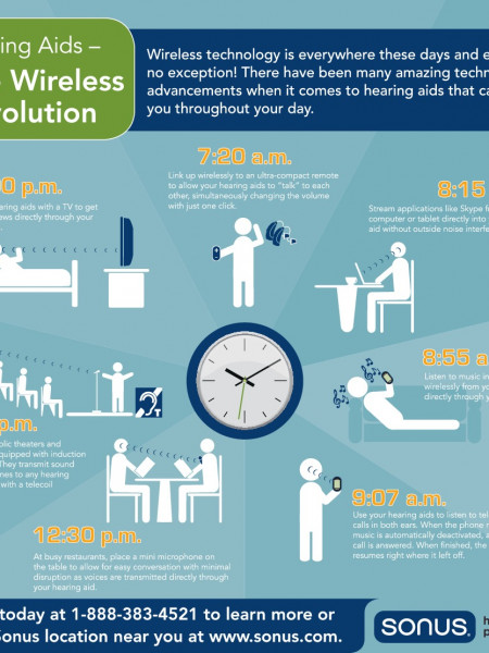 Hearing Aids - The Wireless Revolution Infographic