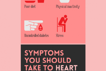 Heart Health: It's All in Your Hands  Infographic