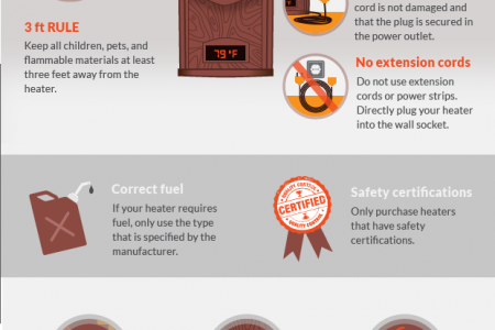 Heater Safety Tips Infographic