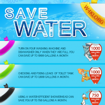 Help Save Water Infographic