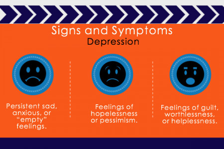 Help With Depression Infographic
