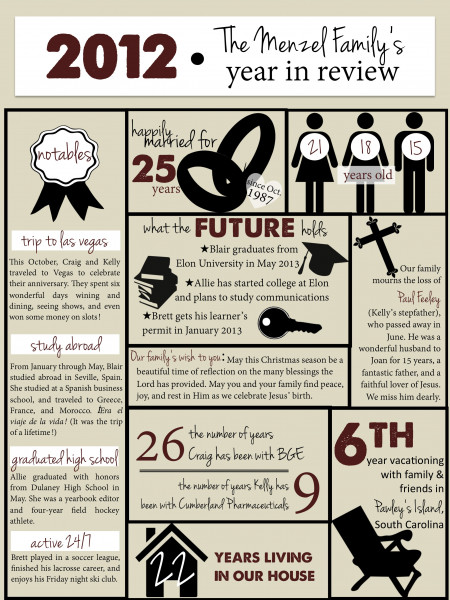 The Menzel Family Year in Review Infographic
