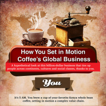 Heres How You Make Coffee a Billion-Dollar Business Infographic