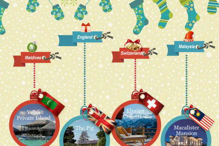 Here's to a quirky Christmas  Infographic