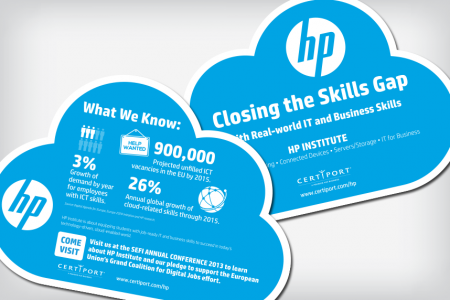 Hewlitt-Packard Postcard Infographic