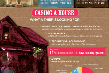 Hide Yo' Kids, Hide Yo' Wife & Your Husband Too Infographic