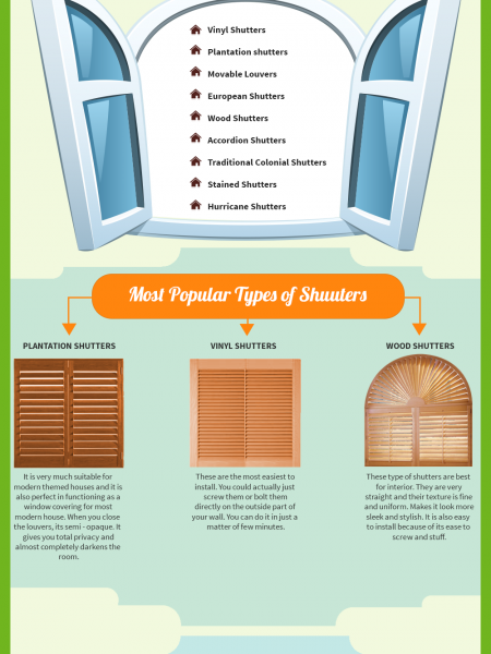 Highlight Your Home With Beautiful Shutters Infographic