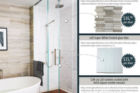Hilary Swank's Master Bathroom Infographic