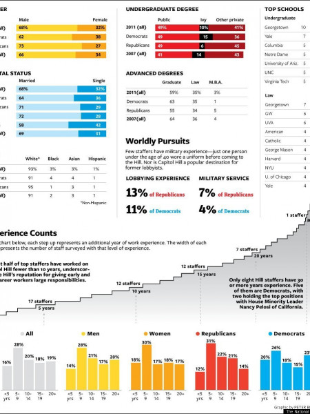 Hill People: Who Are They and Where Did They Come From? Infographic