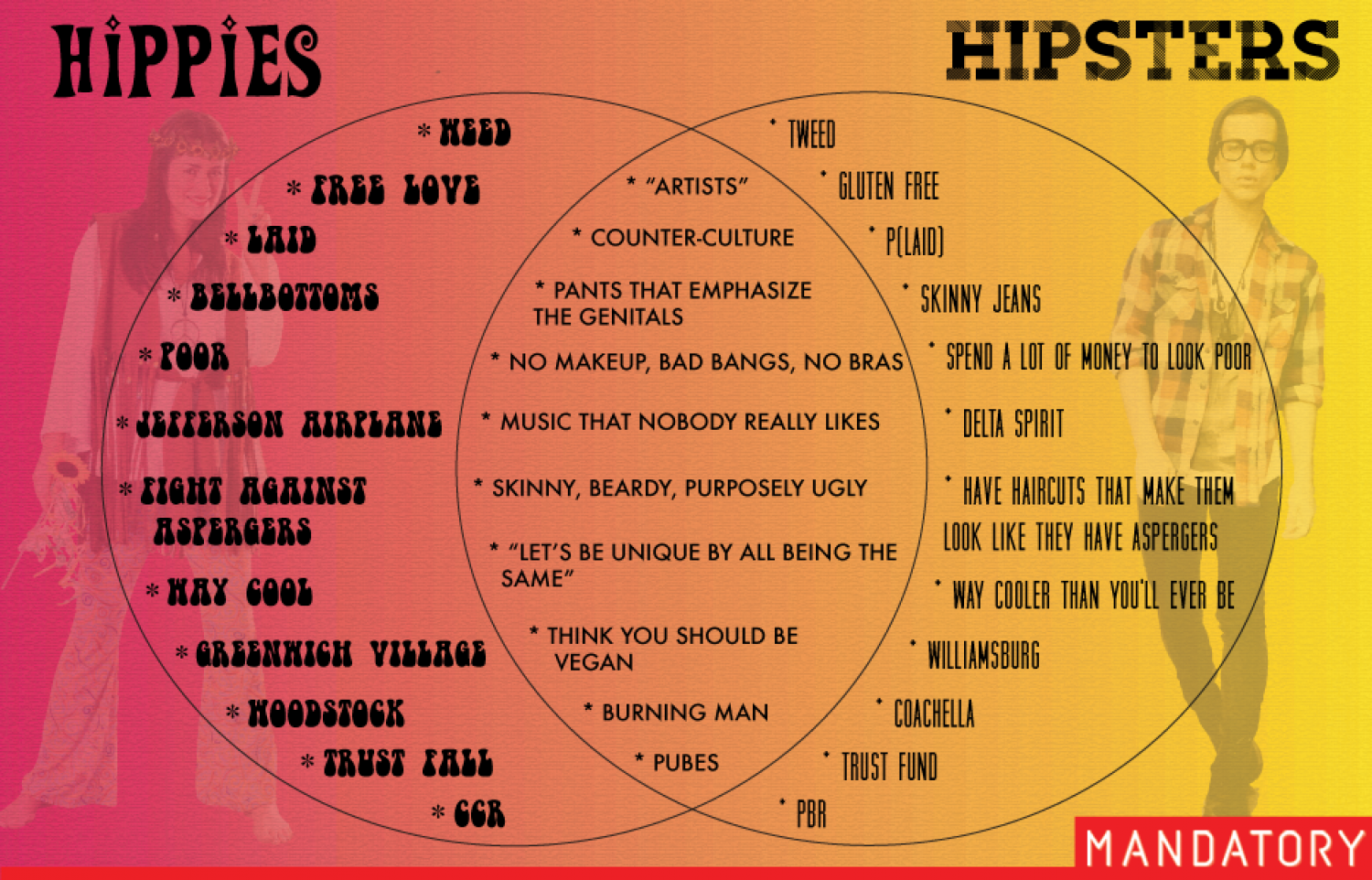 Hippies vs. Hipsters: A Venn Diagram Infographic