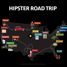 Hipster Road Trip Infographic