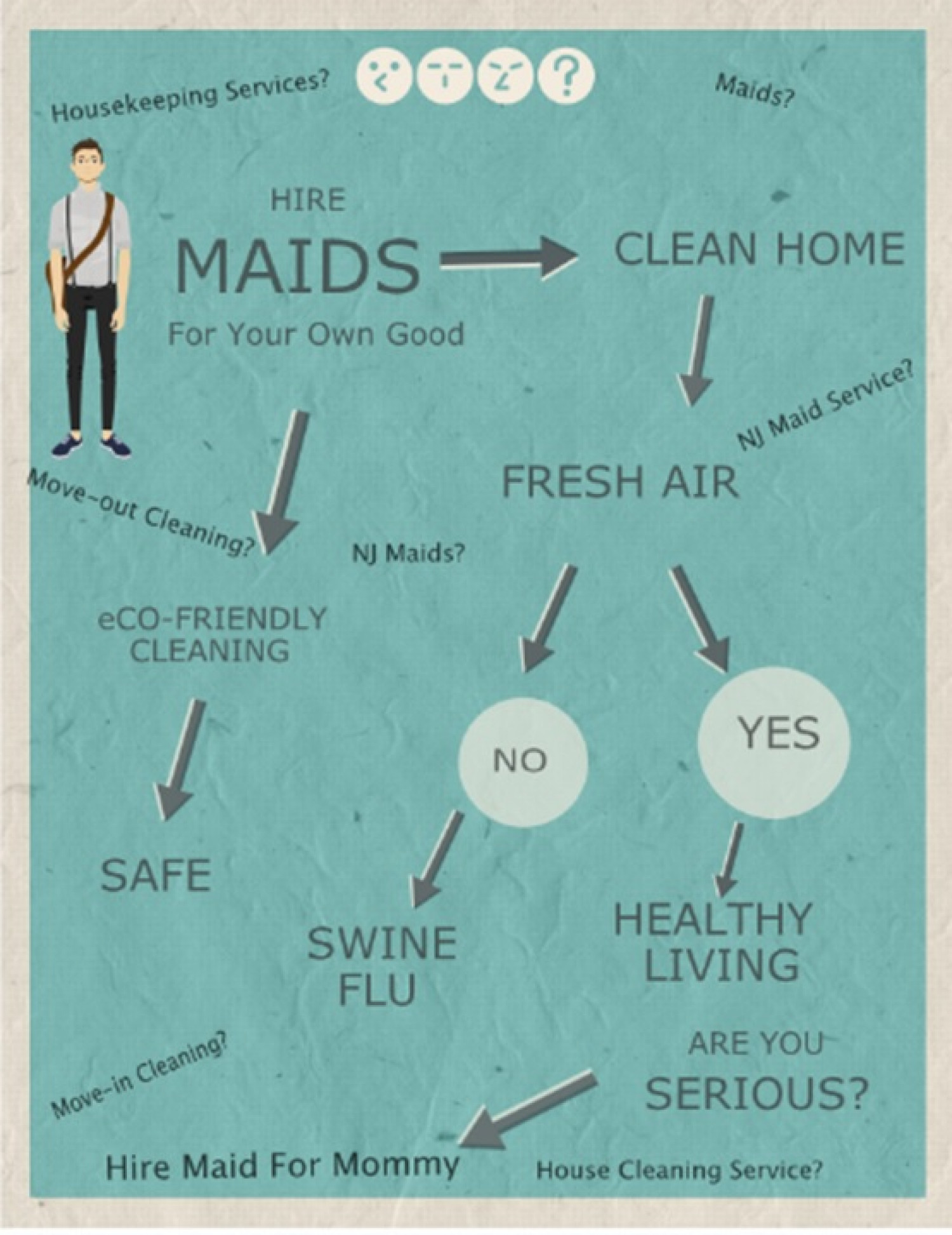 Hire Maids For Clean Safe Living Infographic
