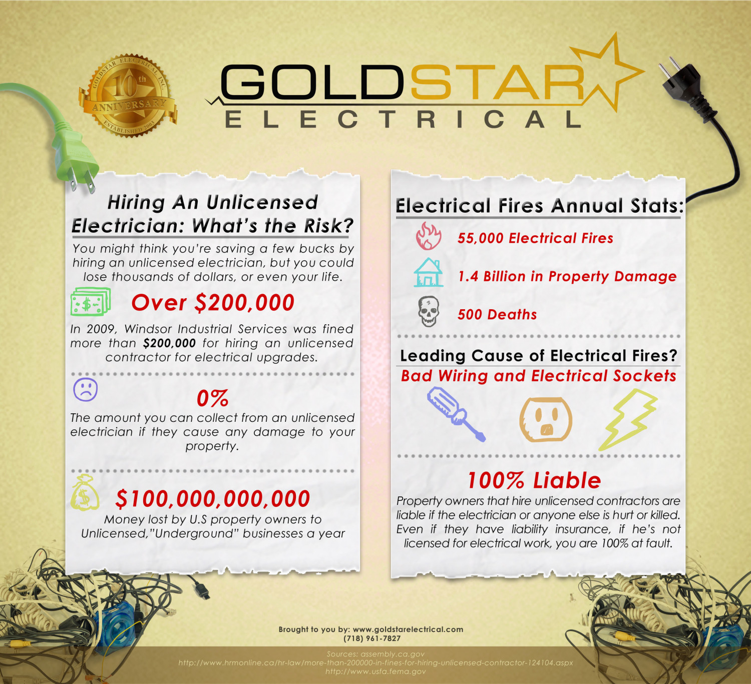 Hiring an Unlicensed Electrician: What's the Risk? Infographic