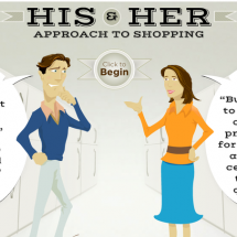 His and Her Approach to Shopping Infographic