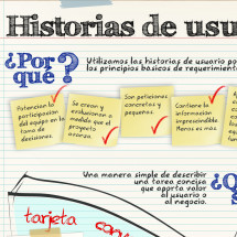 Historias de usuario Infographic