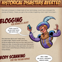 Historical Disasters Averted by Technology Infographic