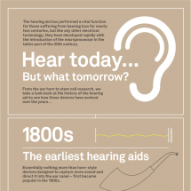 History and future of hearing aids Infographic