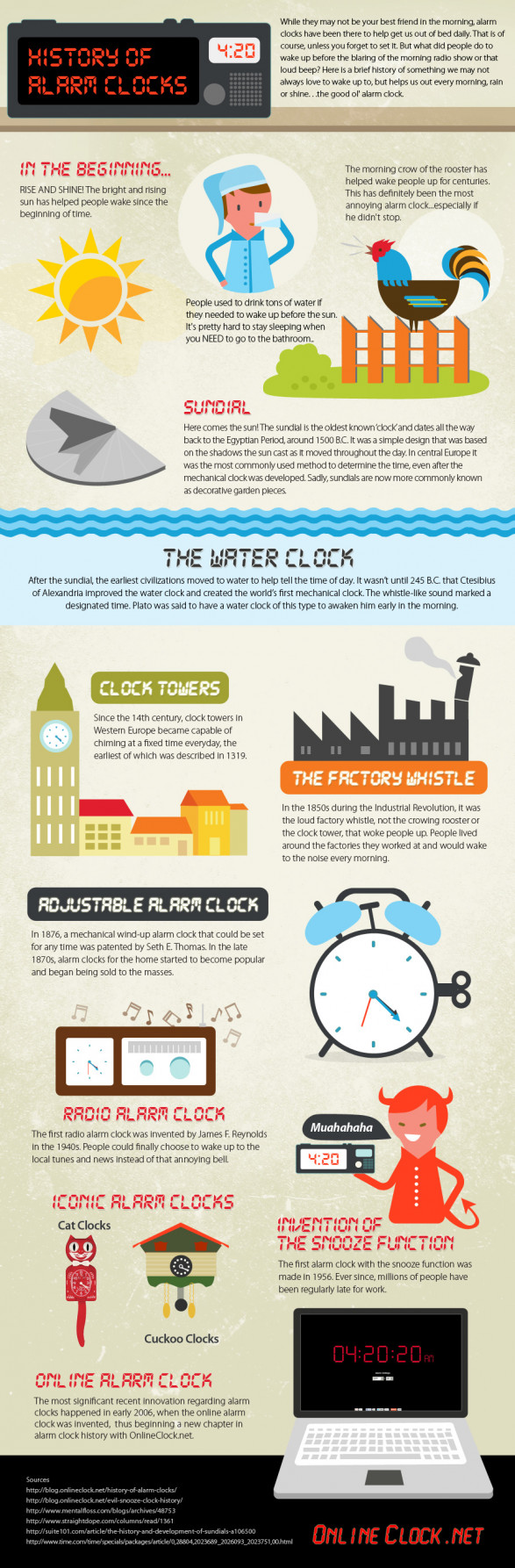 History of Alarm Clocks
