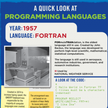 History of Computer Languages  Infographic