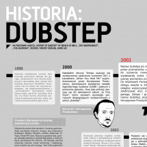 Historia Dubstepu (infografika po polsku) Infographic