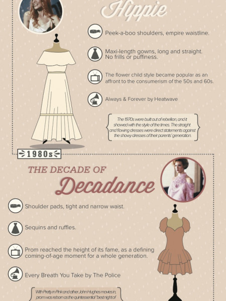 The History of Prom Dresses Infographic