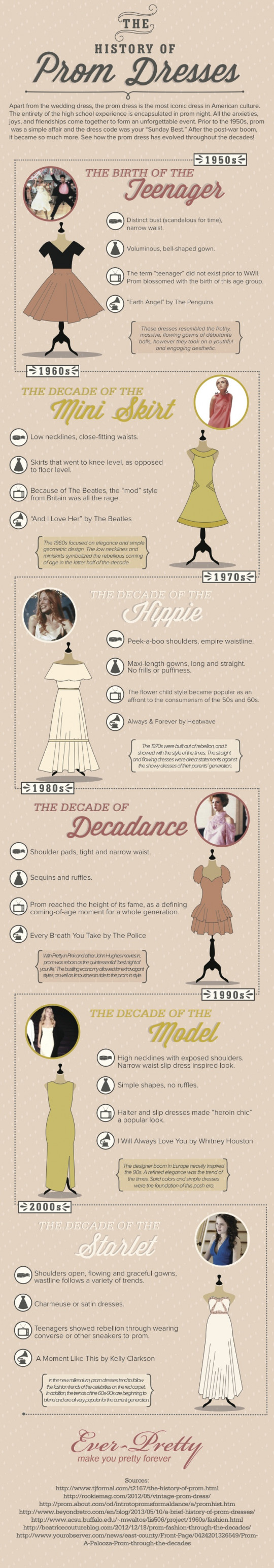 The History of Prom Dresses