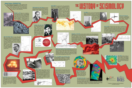 History of Seismology Infographic