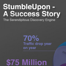 History of StumbleUpon Infographic