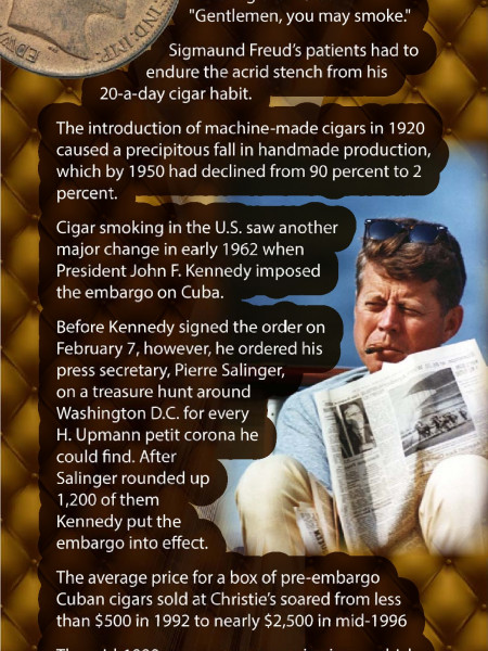 History of the Cigar Infographic