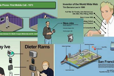 History of the iPhone, dedicated to the memory of Steve Jobs Infographic