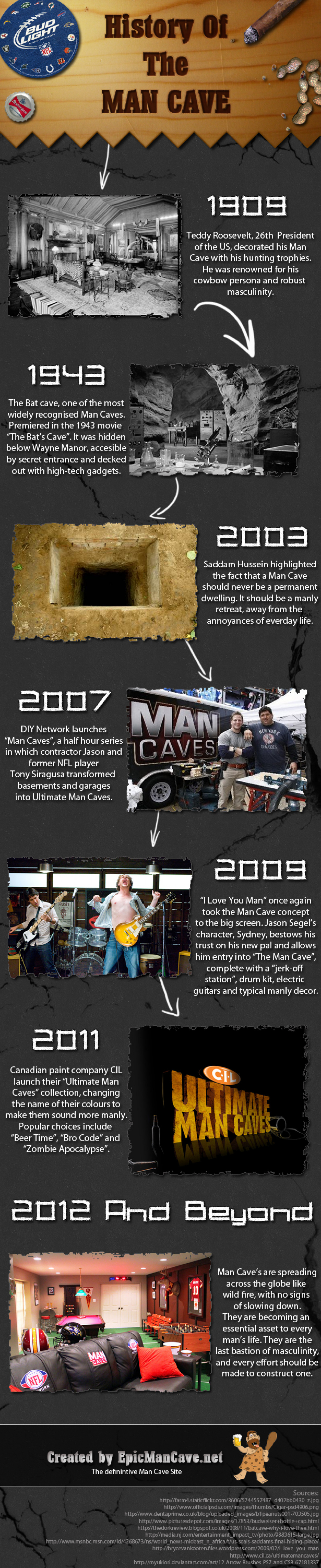 History Of The Man Cave Infographic