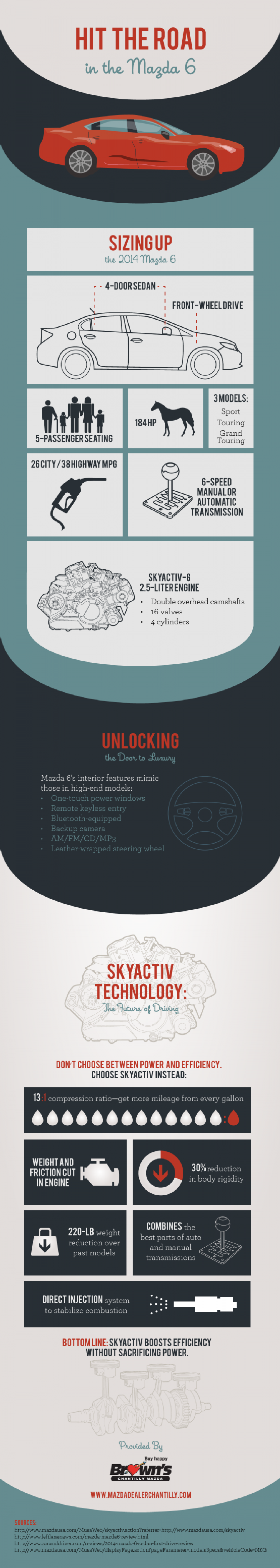 Hit the Road in the Mazda6 Infographic