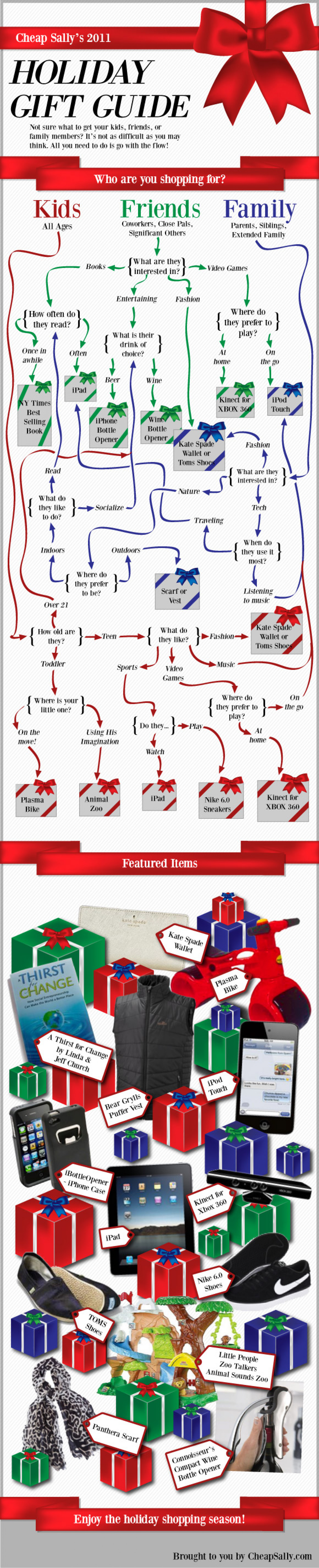 Holiday Gift Guide Infographic
