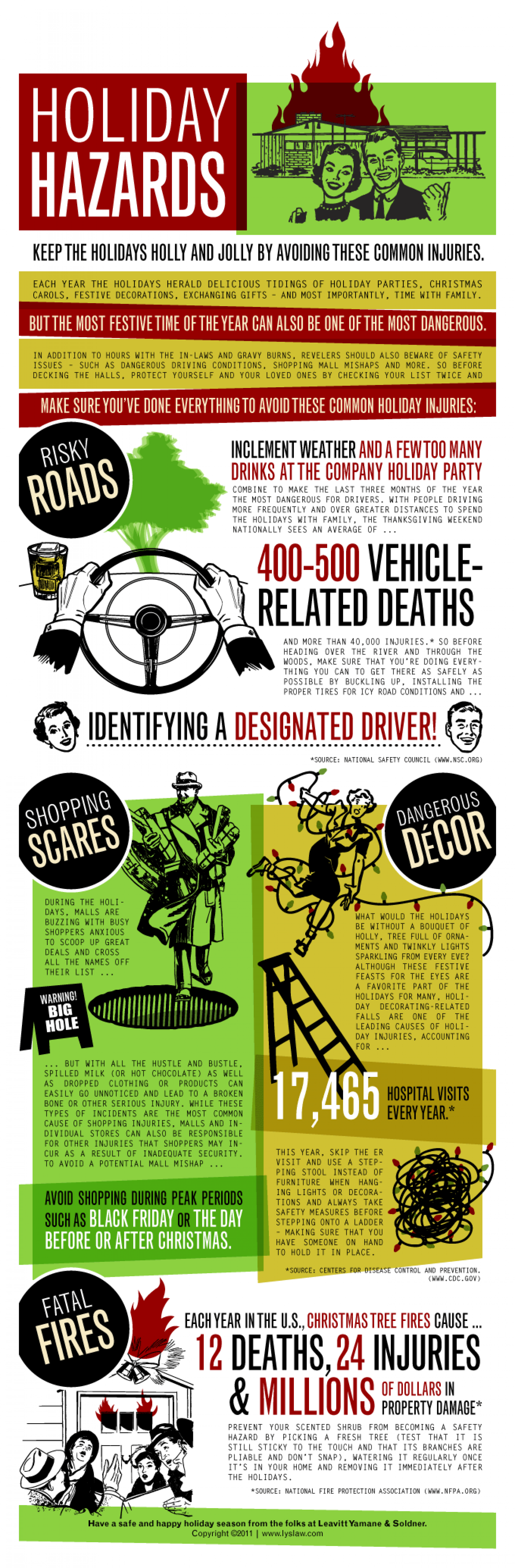 Holiday Hazards Infographic
