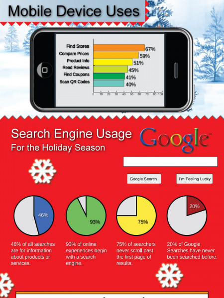 Holiday Marketing 2012 Infographic
