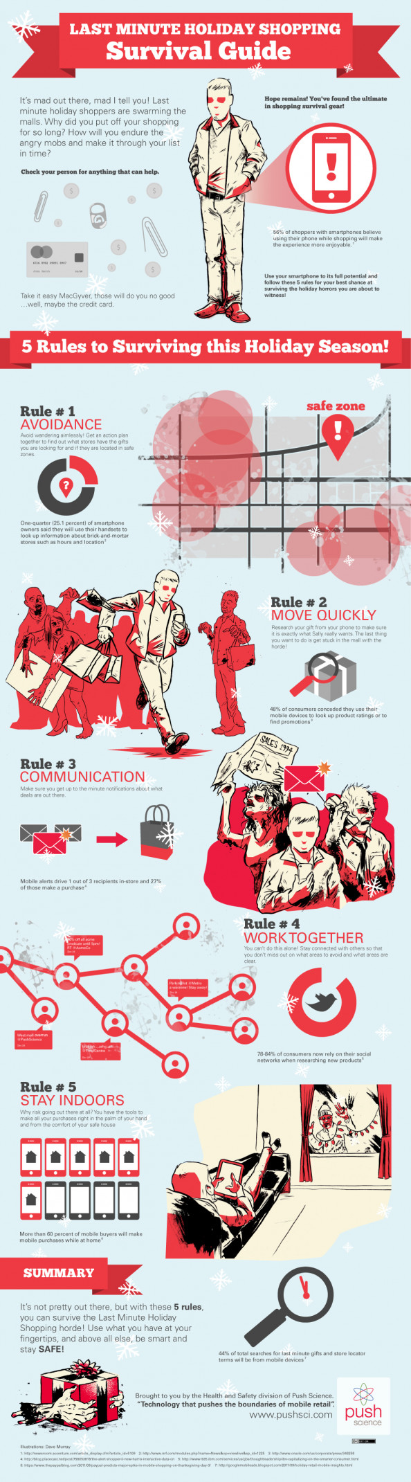 Holiday Mobile Shopping Survival Guide Infographic
