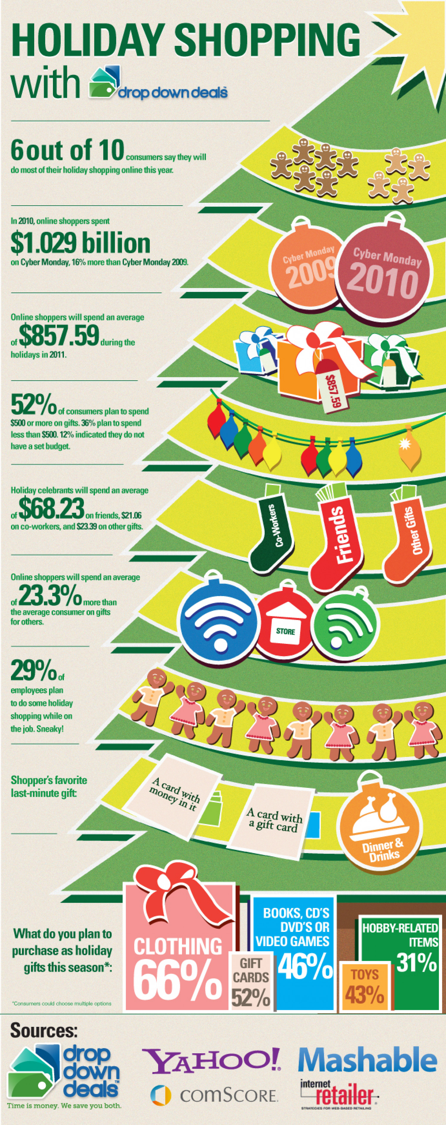Holiday Online Shopping 2011 Predictions Infographic