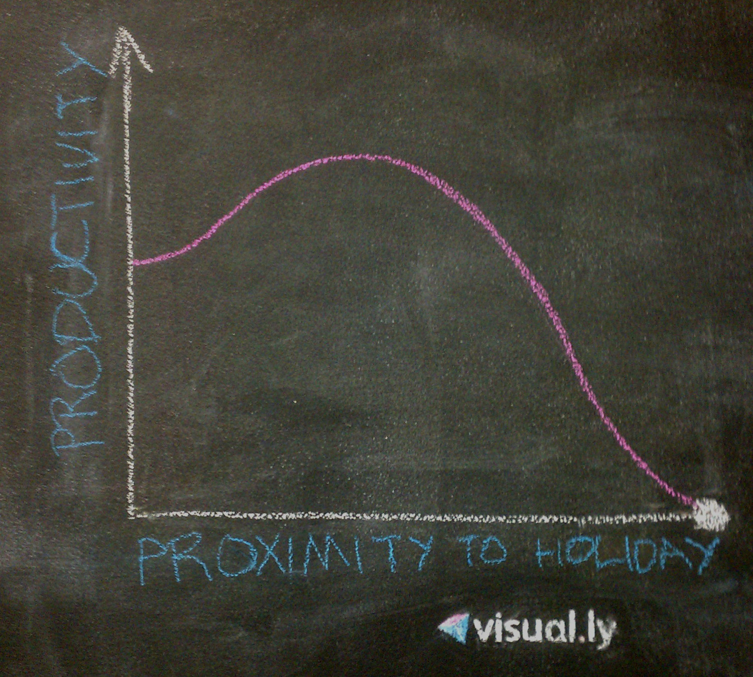 Holiday Productivity Infographic