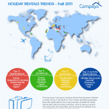 Holiday Rentals Trends - Fall 2011 Infographic