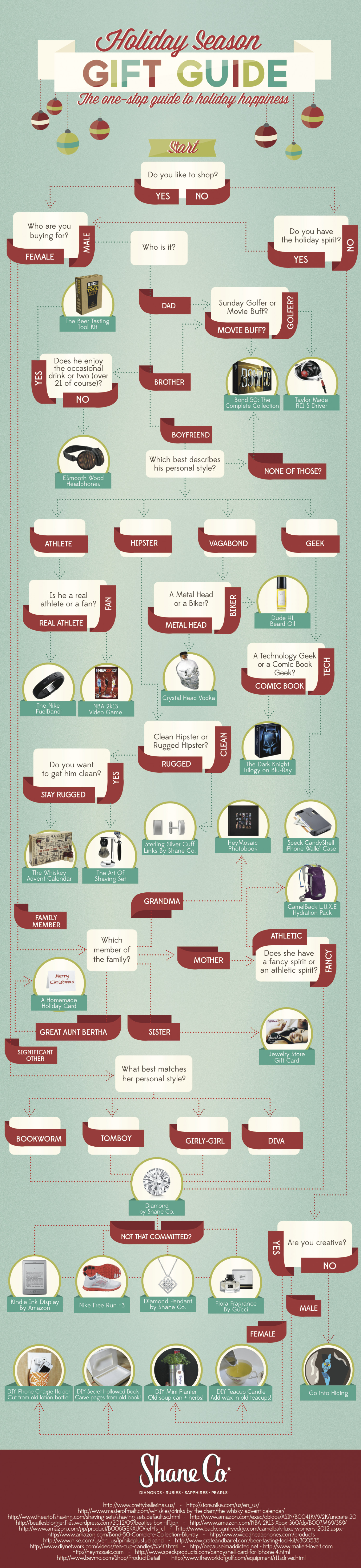 Holiday Season Gift Guide Infographic