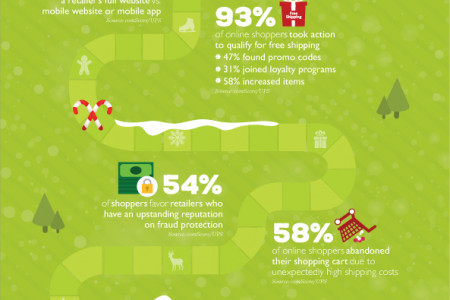Holiday Shopping Game Plan Infographic