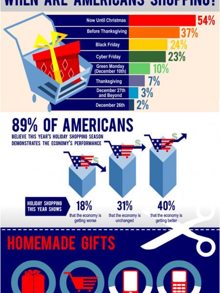 The Fiscal Cliff Effect Infographic