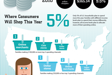 Holiday Shopping Trends Infographic