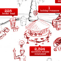 Holiday stats from Virgin Holidays Infographic
