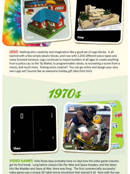 Holiday Toys Then & Now Infographic