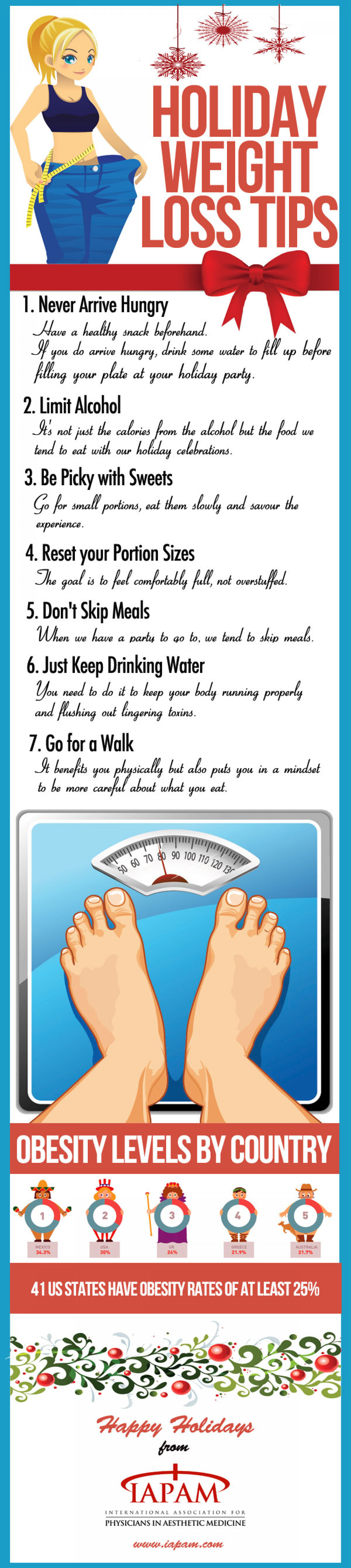 Holiday Weight Loss Tips Infographic