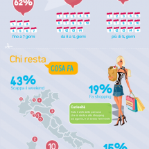 Holidays in Milan Infographic