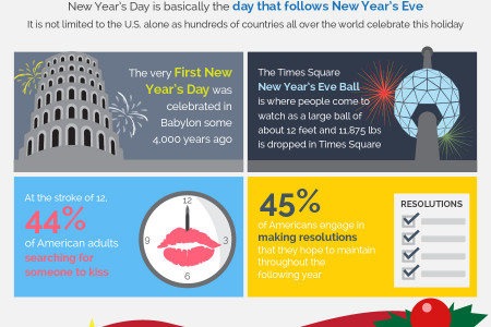 Holidays that Americans Love to Celebrate Infographic