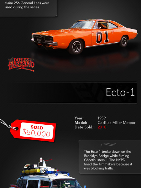 Holy Auction, Batman! Barrett-Jackson's Greatest Collectibles Infographic