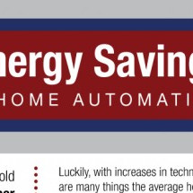 Home Automation Energy Savings Tips Infographic